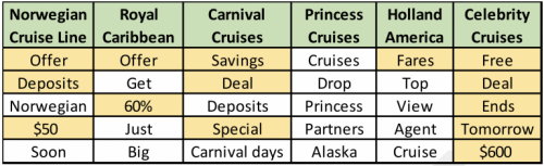 Cruise Subject Lines